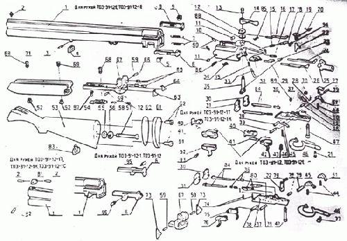 Охотничьи ружья бу в России - 300 объявлений - продам, отдам в ...